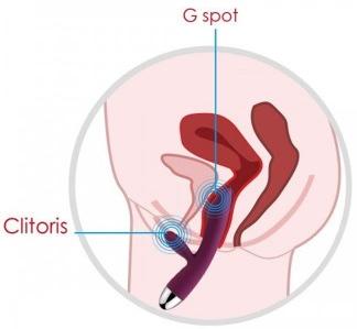 -Spot stimulatie met vibrator<img src=
